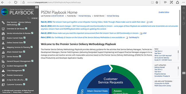 MICROSOFT SALES DELIVERY METHODOLOGY PLAYBOOK